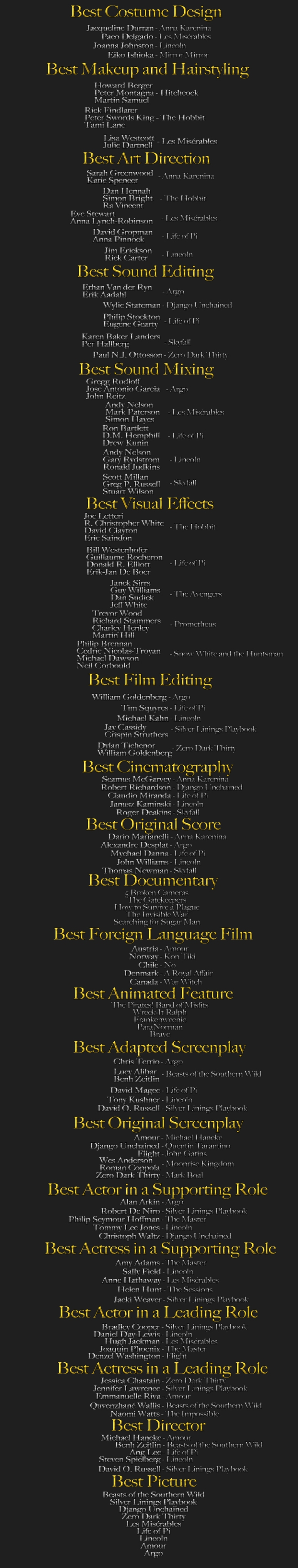 2013 Oscar Nominations