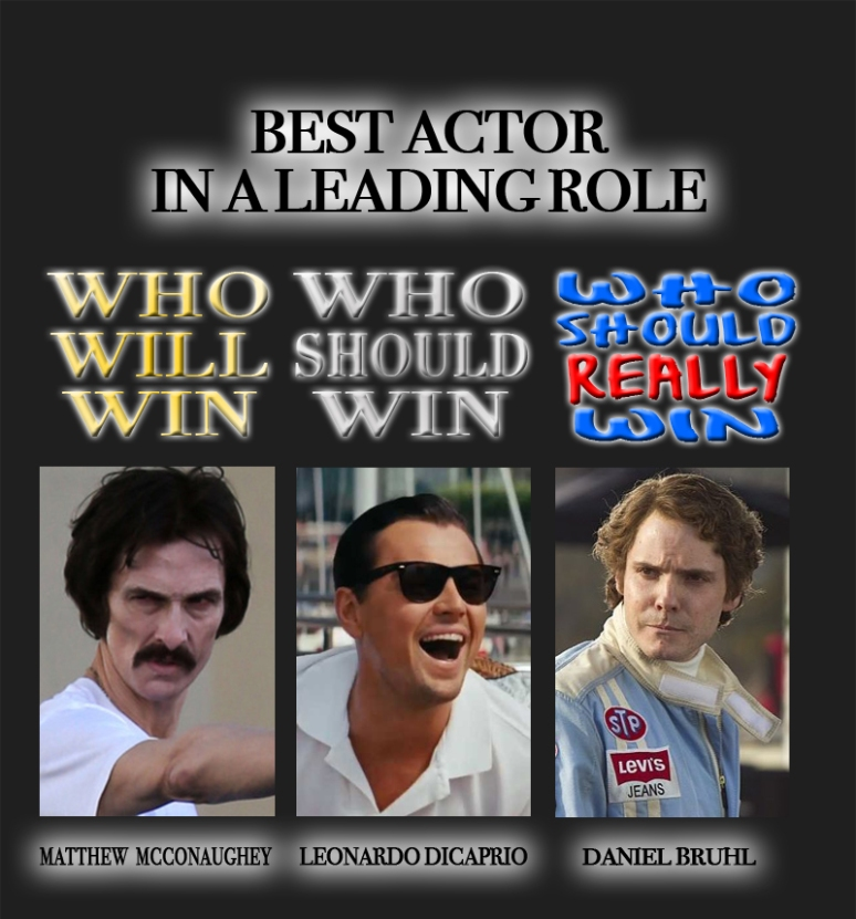 Best Actor Leading Role