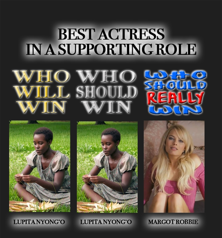 Best Actress in Supporting Role