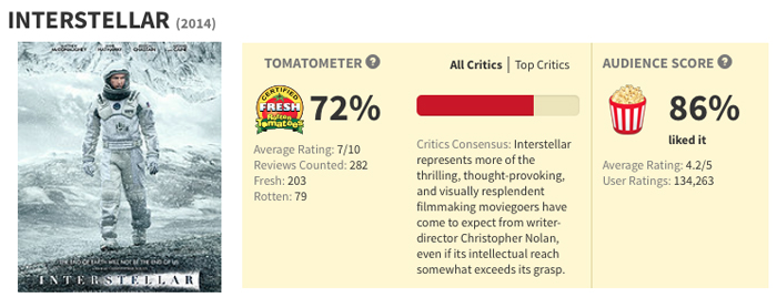 Interstellar_Rotten_Tomatoes